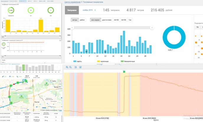 Программа управления автотранспортом - Montrans Online