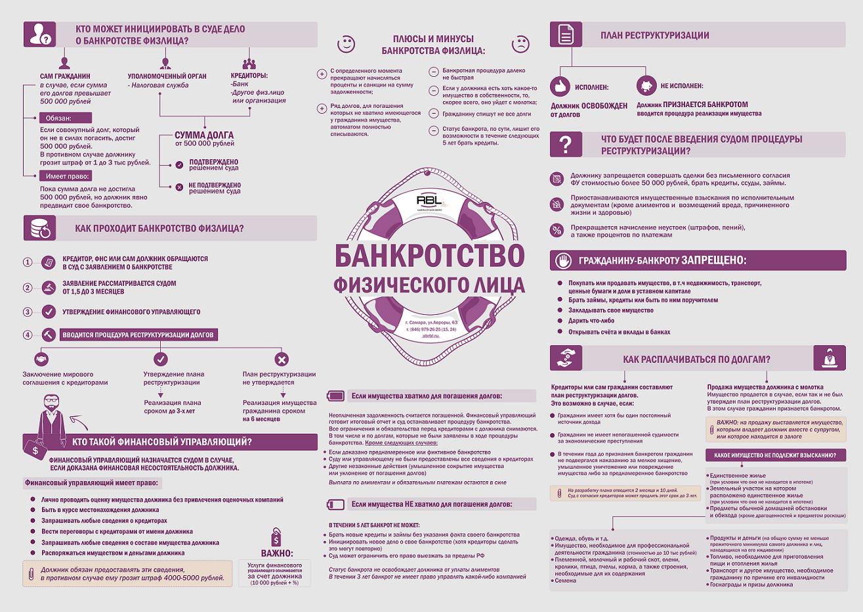 Банкротство физ лица кредитором заявление об изменении счета приставам