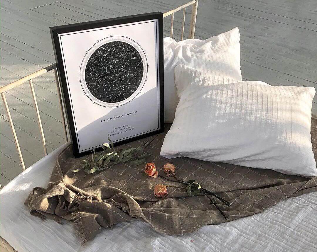 подарок на свадьбу звездная карта