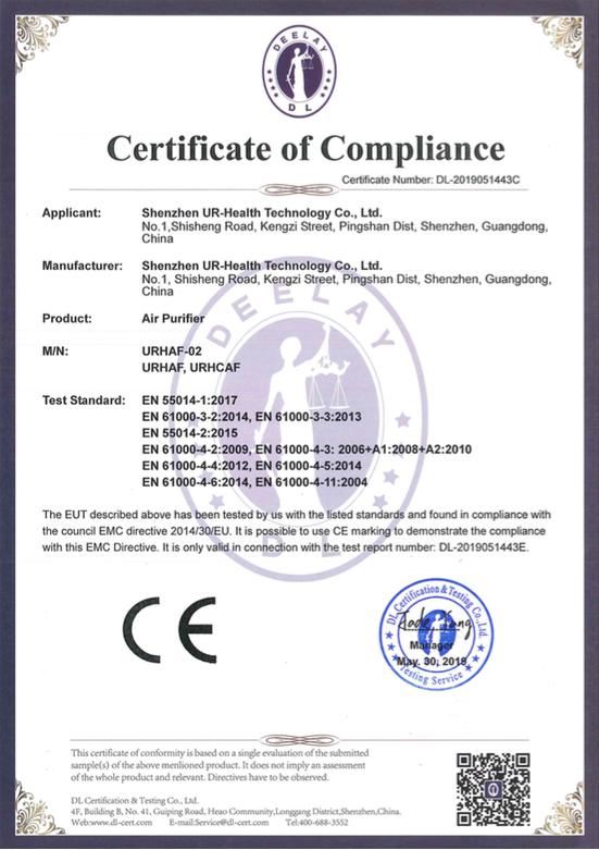 Сертификат Соответствия CE для рециркуляторов-очистителей воздуха марки GRITTO в ЕС (Европейском Союзе)