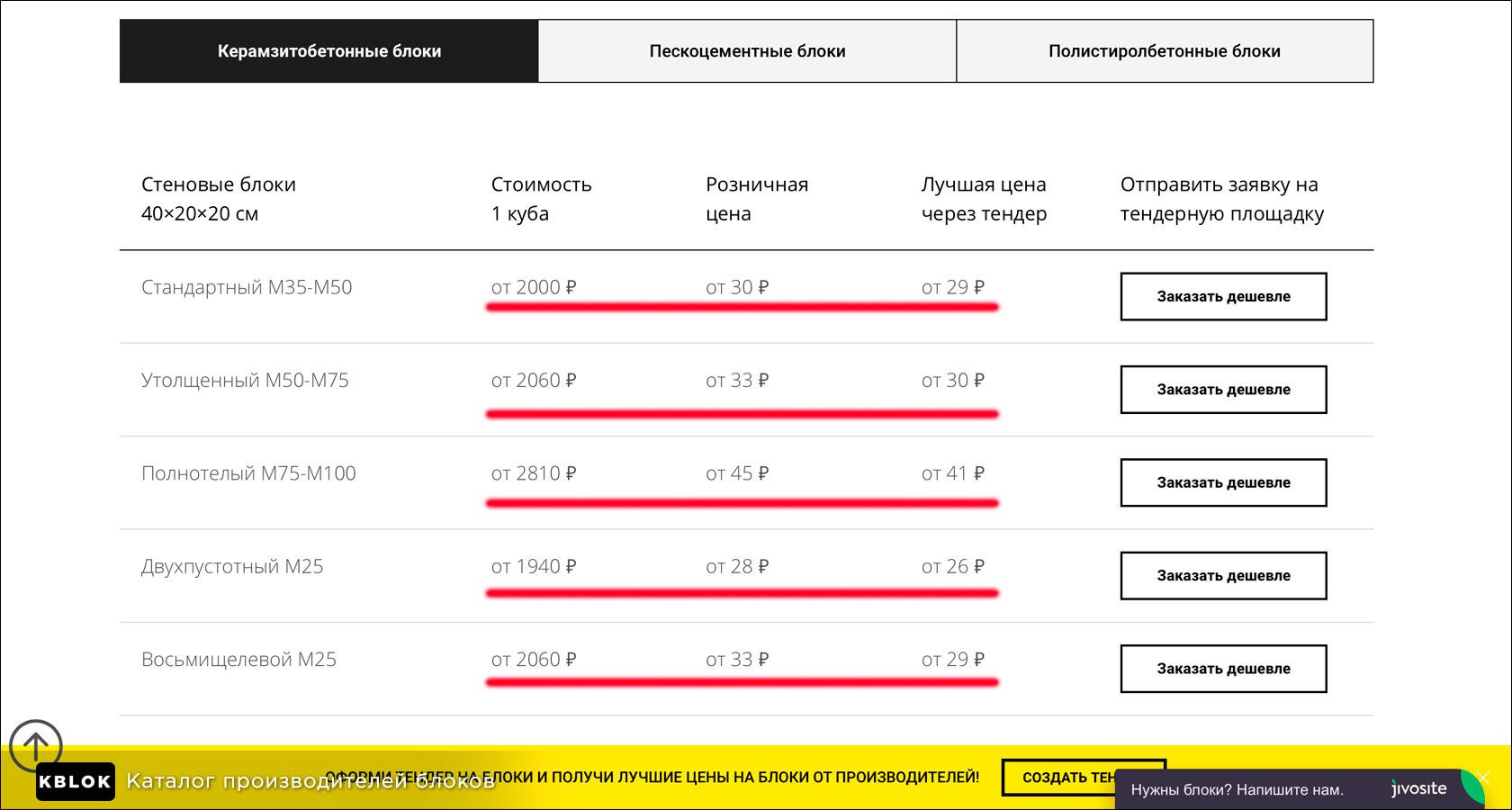 Расценка на керамзитобетона бетон заводы москва
