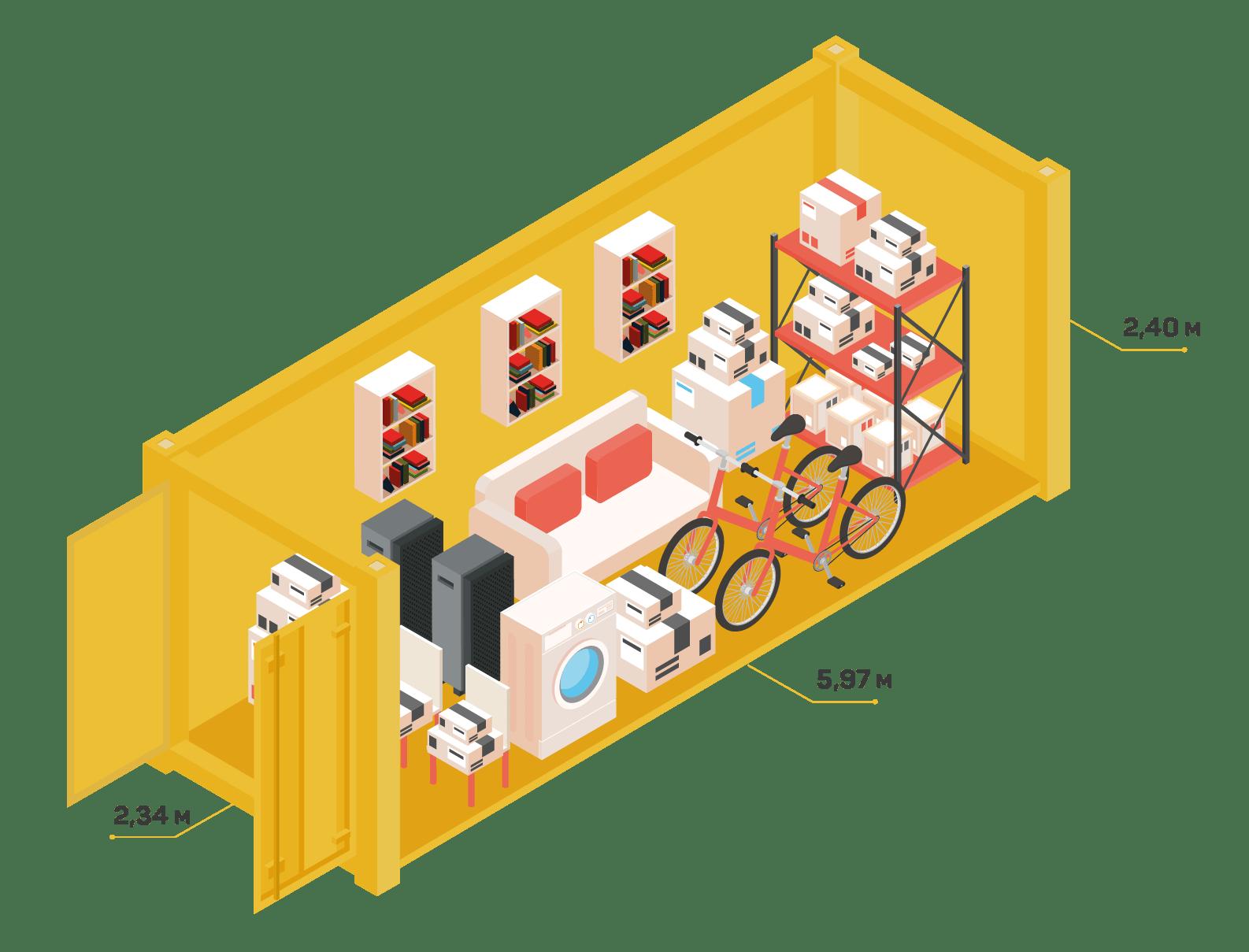 склад временного хранения вещей