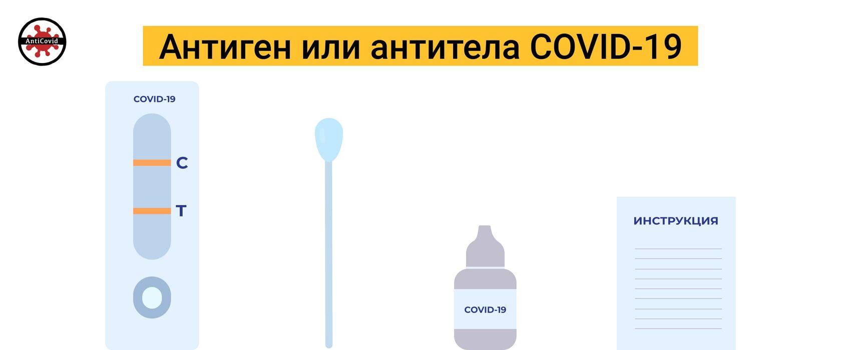 Экспресс тесты для самостоятельной диагностики COVID-19