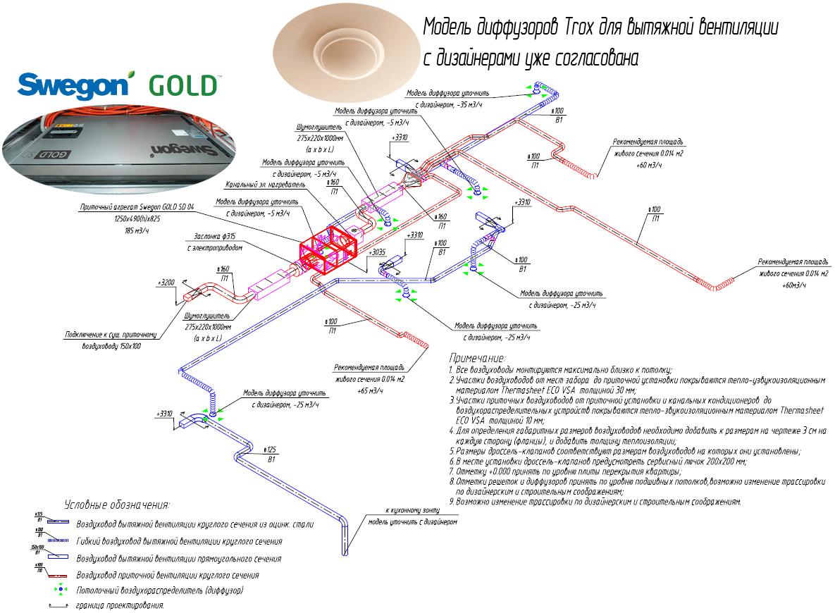 Аксонометрическая схема системы вентиляции с подмесом приточного воздуха на базе вентустановки Swegon Gold SD