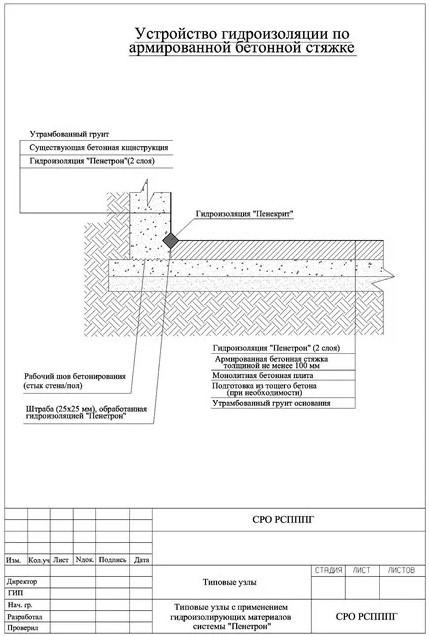 устройство гидроизоляции по армированной бетонной стяжке