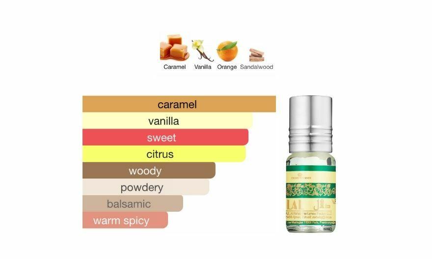 Dalal by Al Rehab - Arabian and Middle East Perfumes - Muskat Gift Shop Kenya
