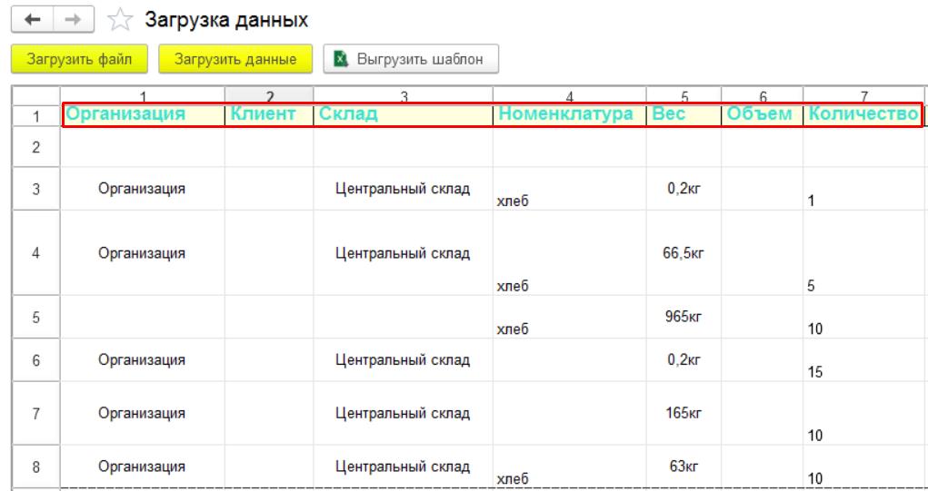 Скриншот 6. Файл Excel после загрузки