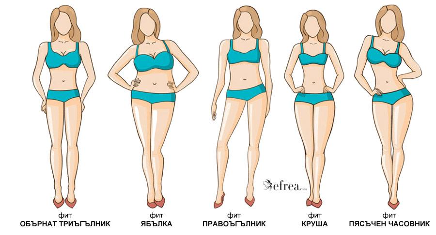 5 от основните фита при дамите - обърнат триъгълник, ябълка, правоъгълник, круша и пясъчен часовник