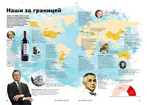 Наши за границей. Инфографика в журнале Ваш тайный советник