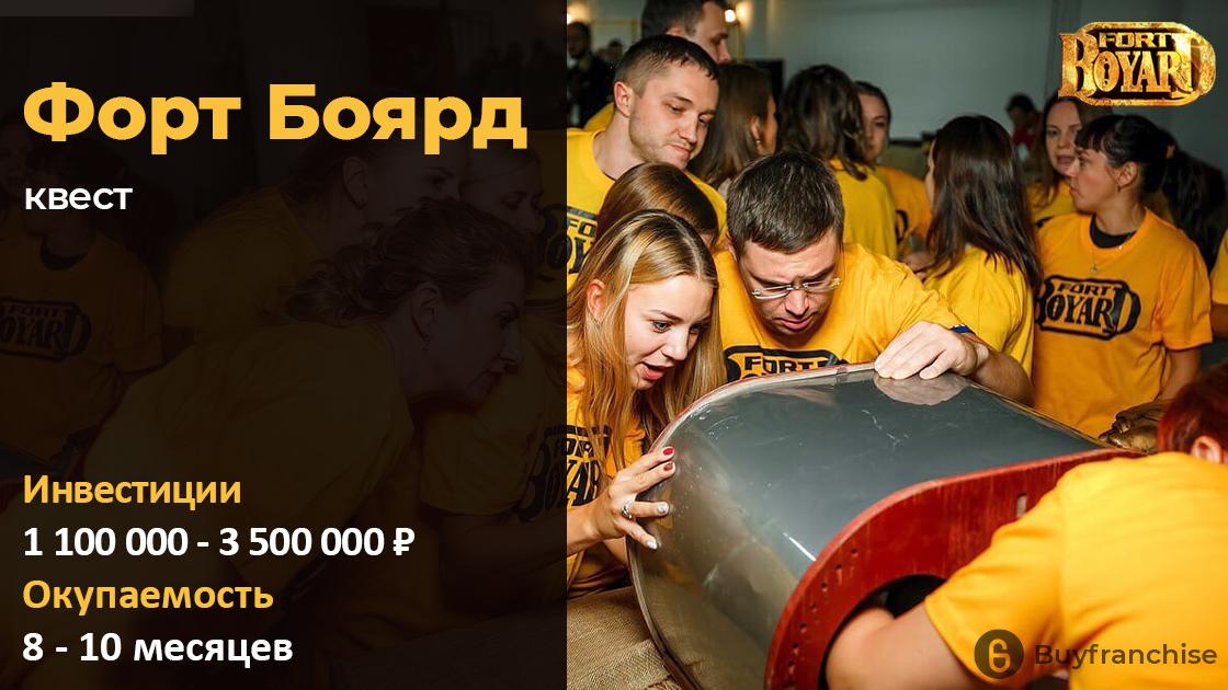 Франшиза квеста Форт Боярд   Купить франшизу.ру