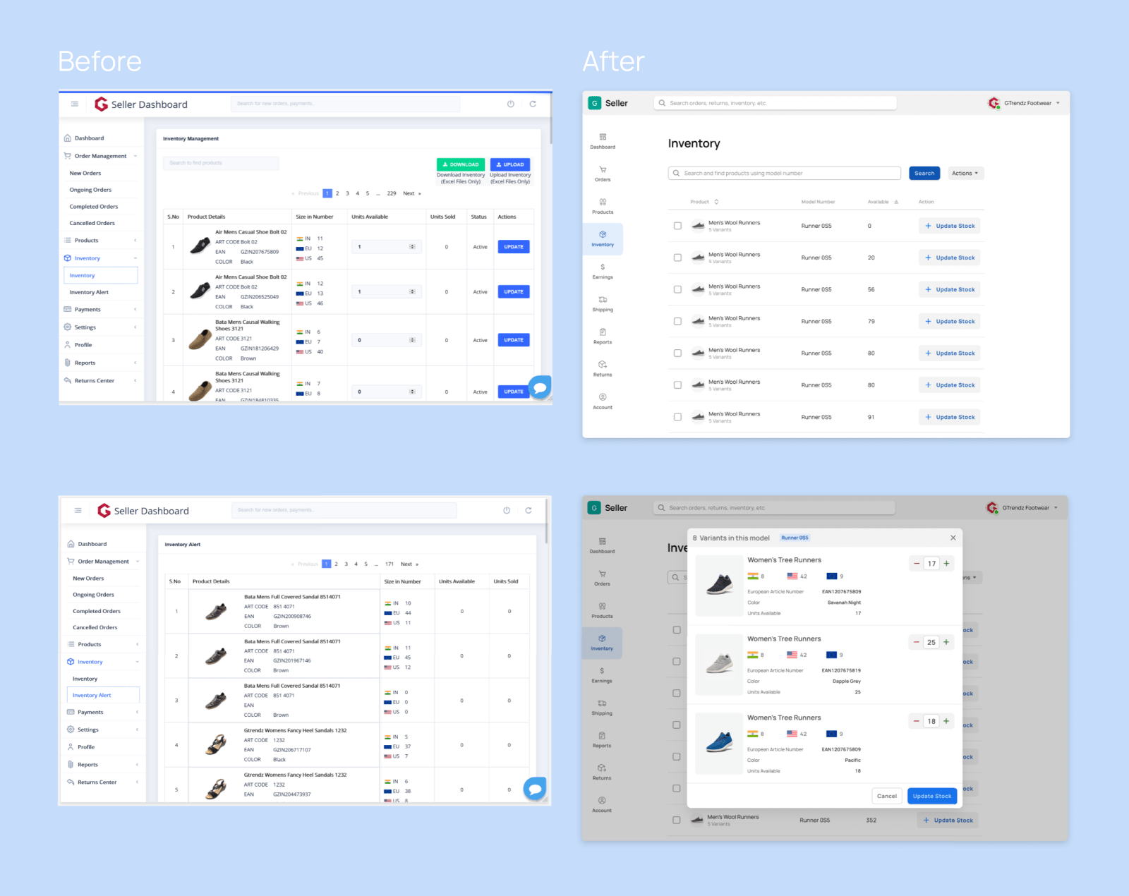 Why do we need UI kits: Our customer's redesign case study for ecommerce