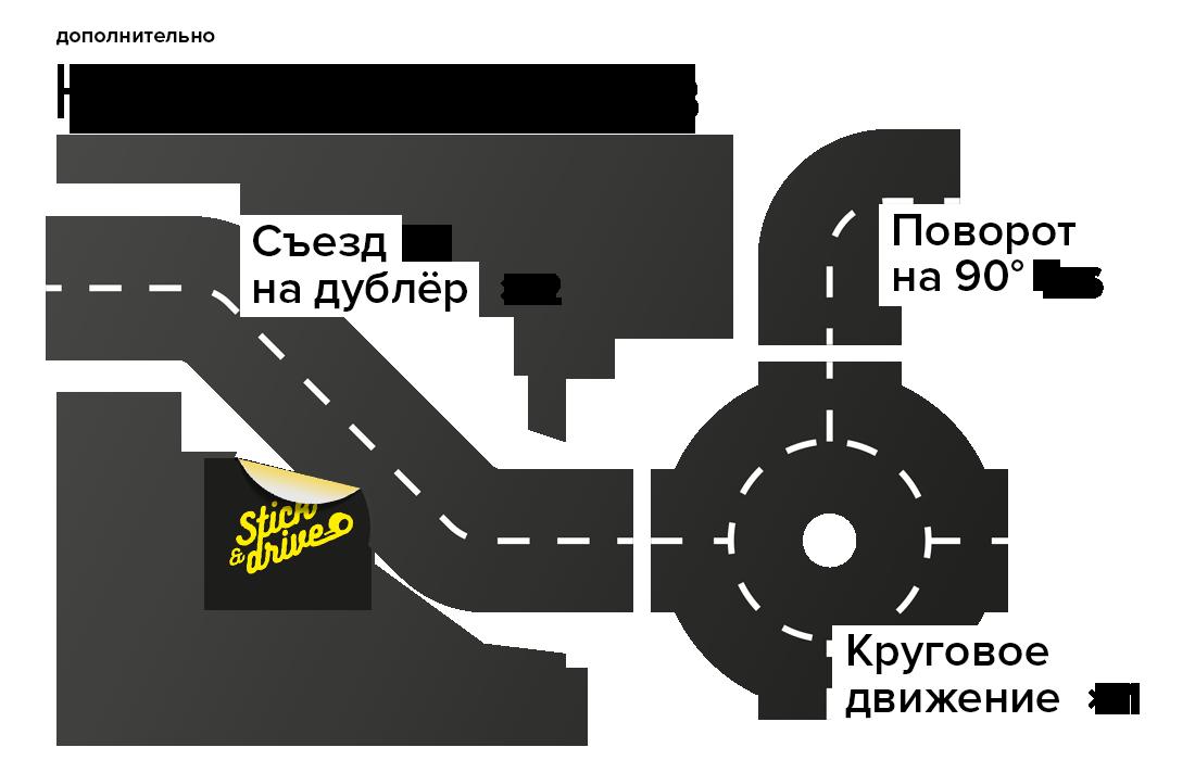 Наклейки дорожные повороты