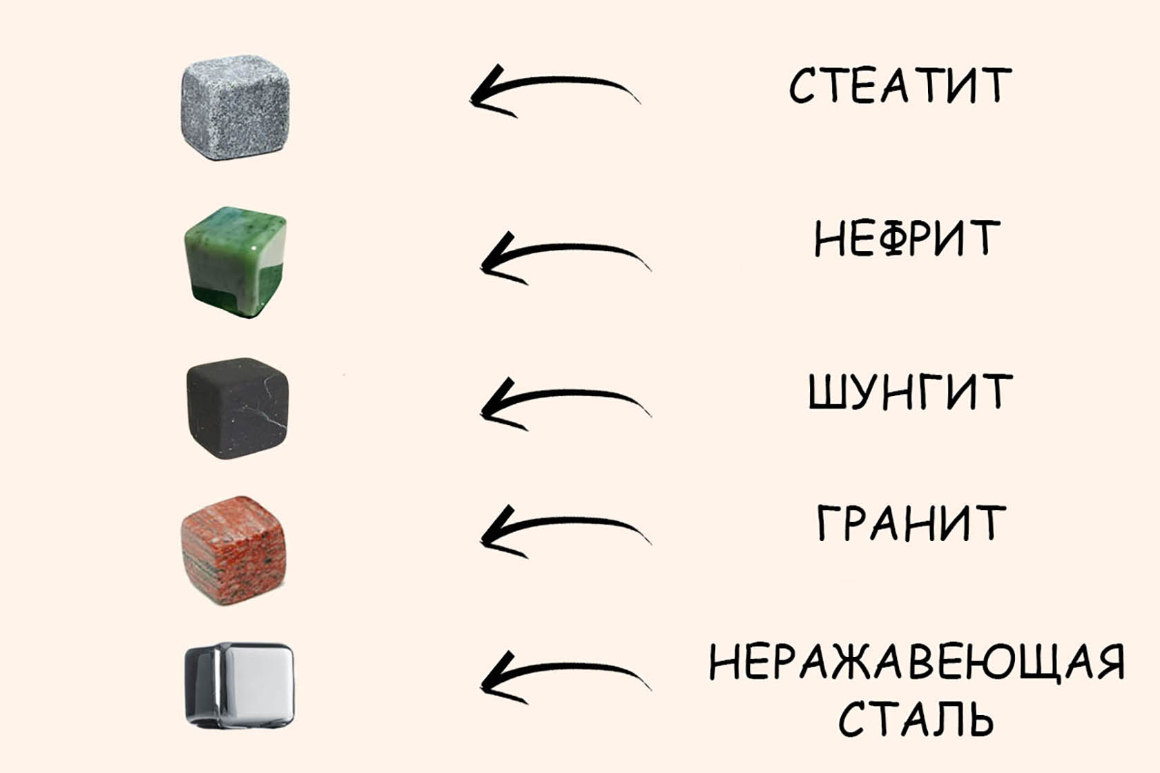 Чим відрізняються камені для віскі