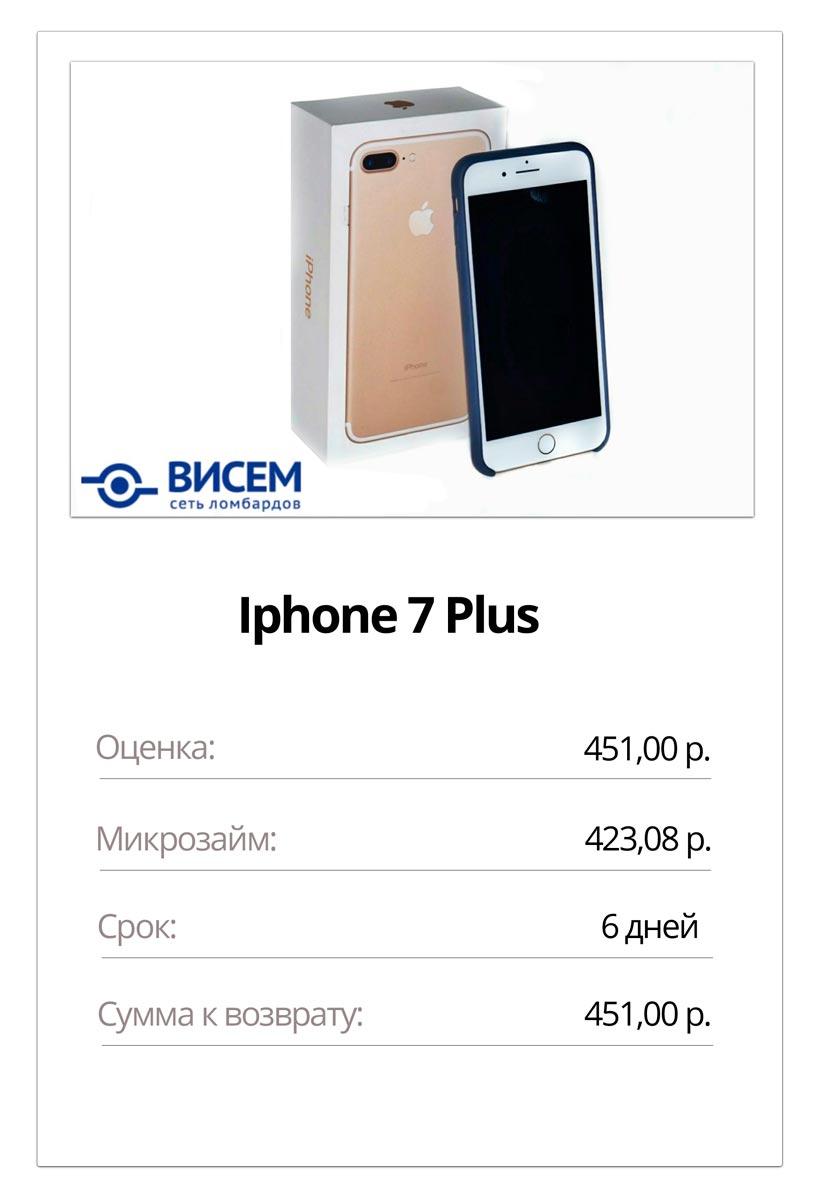 iphone 7 plus оценка висем