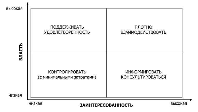потребительское поведение, cx, customer experience, принцип удовольствия, управляй удовольствием