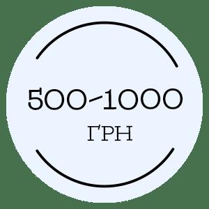 Букеты от 500 до 1000 грн