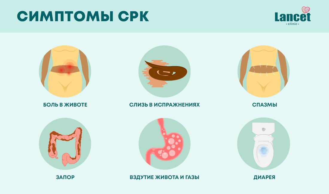 симптомы СРК, симптомы синдрома раздраженного кишечника
