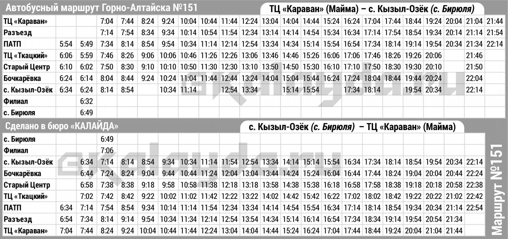 расписание автобусов барнаул горно алтайск получает