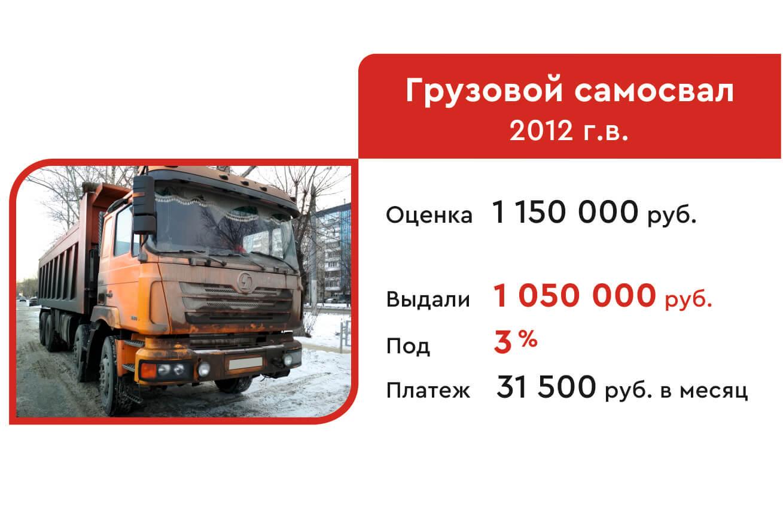 деньги под залог авто челябинск сервисы займов онлайн на карту