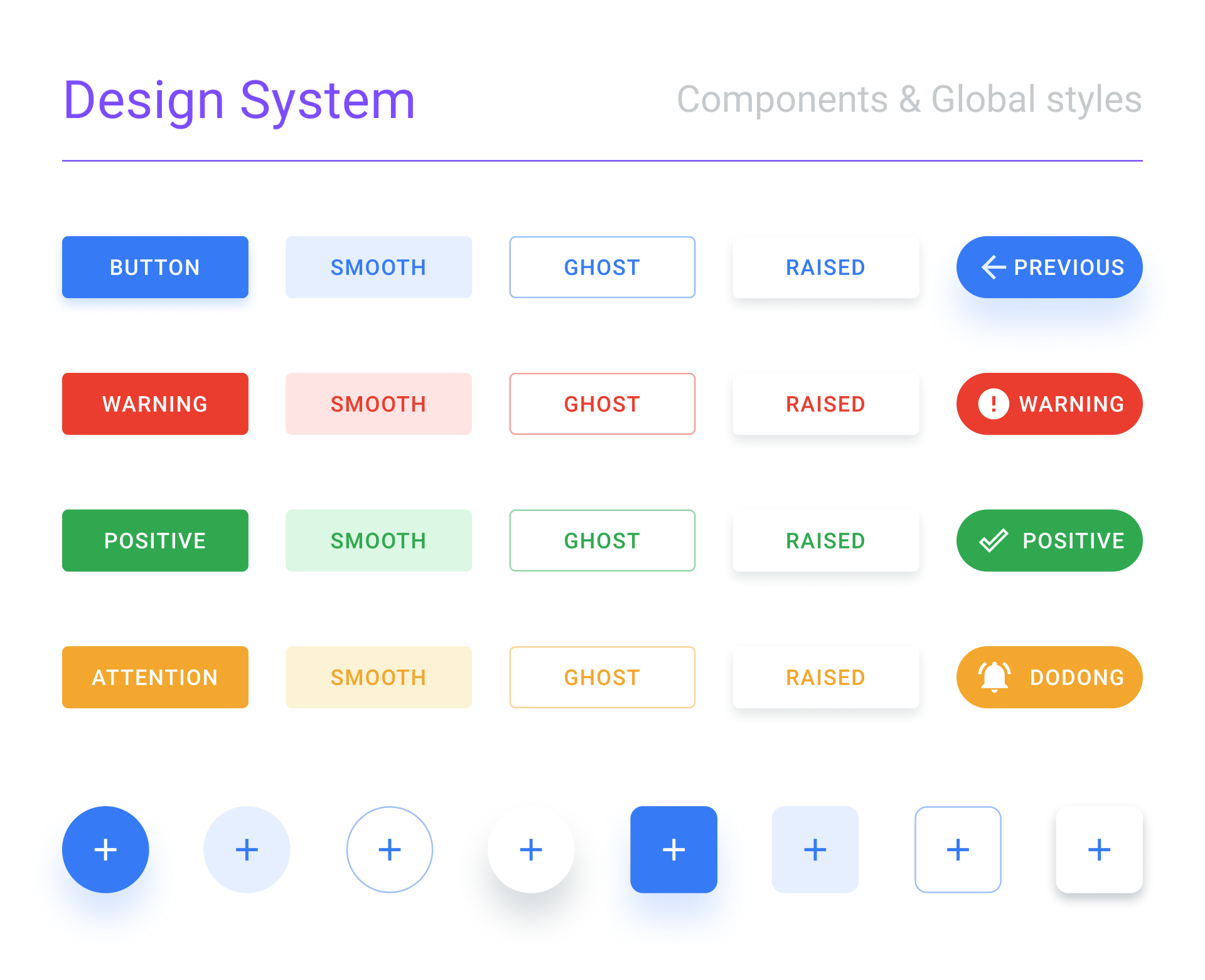 Free Figma Design System Template Ui Kit