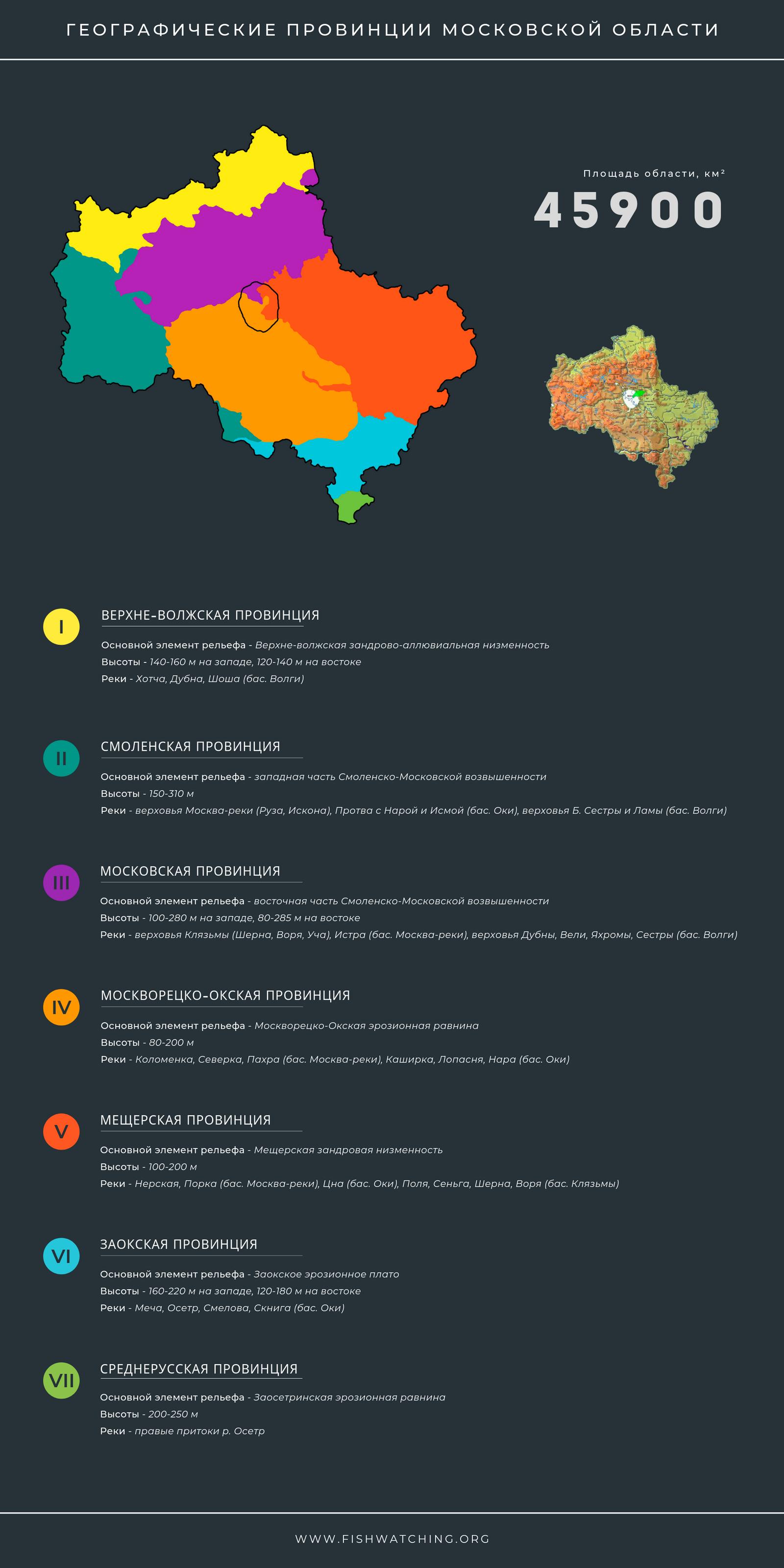 Рельеф и географические провинции Московской области
