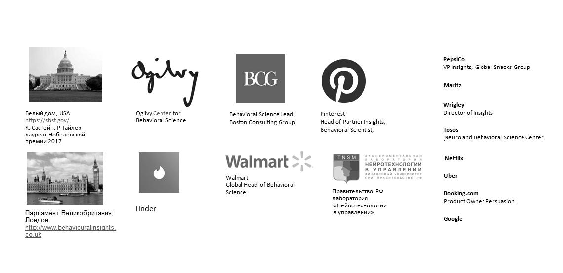 becx, поведенческая экономика, behavioral econimics, customer experience, клиентский опыт, человекоцентричность, цифровая экономика