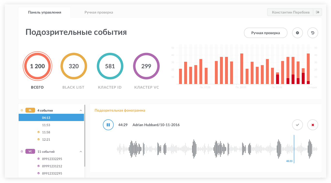 Панель управления: подозрительные события | Sobakapav.ru