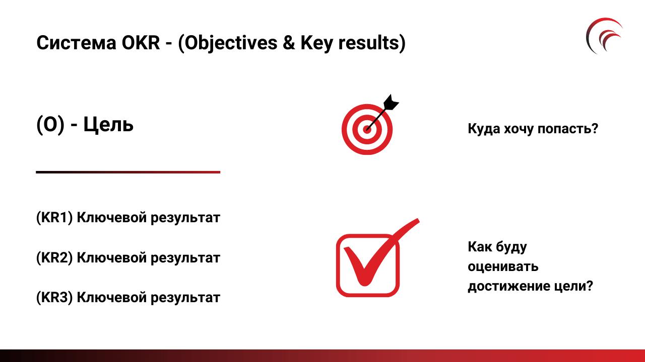 система OKR