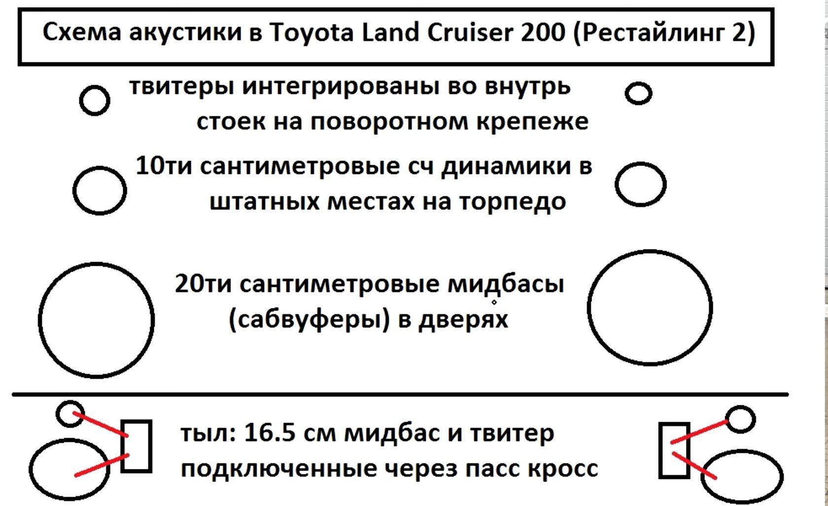 автозвук в tlc200
