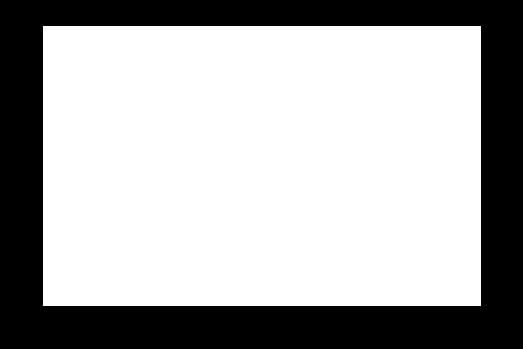 """Центр здоровья и красоты """"К Сезону Готов"""""""