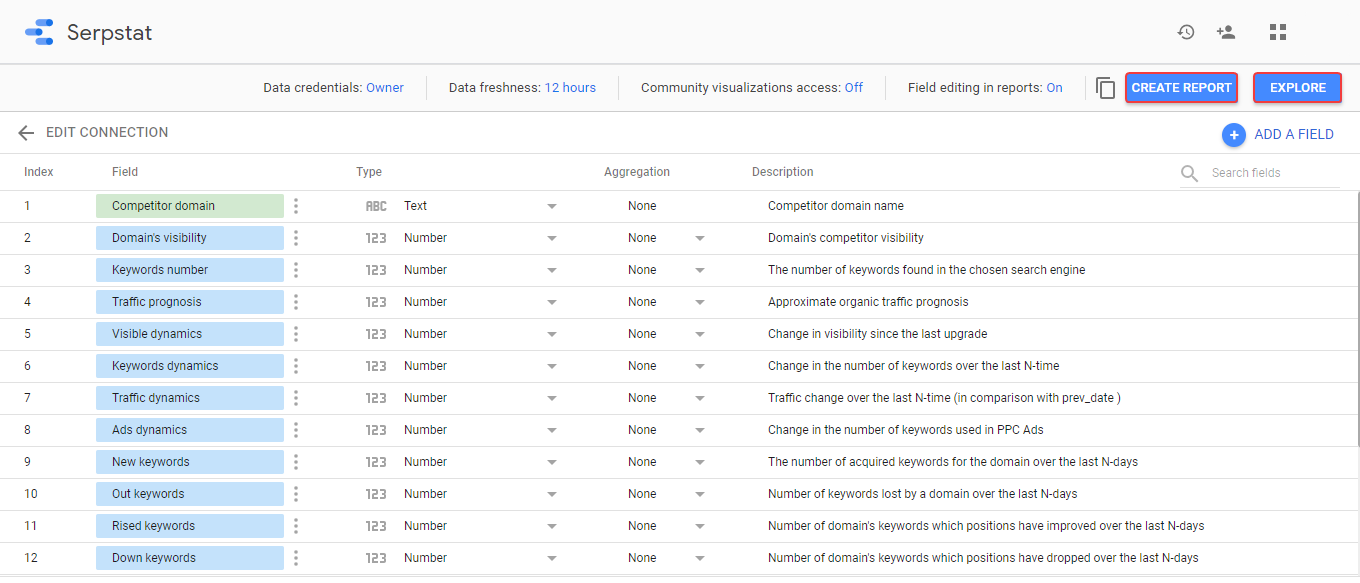Connect Serpstat with Google Data Studio  16261788503913