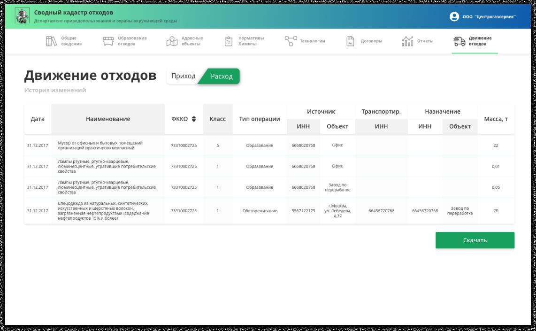 Разделили таблицу надвое | SobakaPav.ru