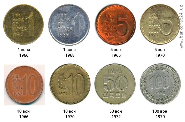 Редкие монеты Южной Кореи