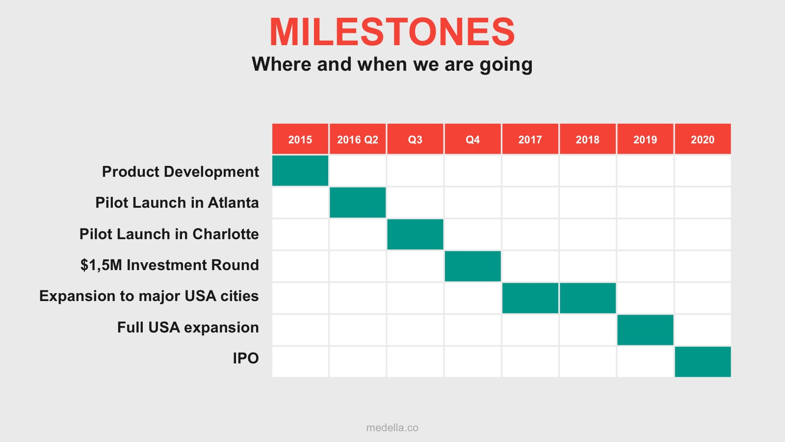 milestones slide pitch deck template