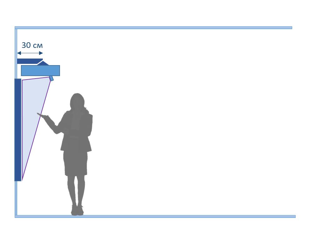 Интерактивная доска с проектором ультракороткофокусным
