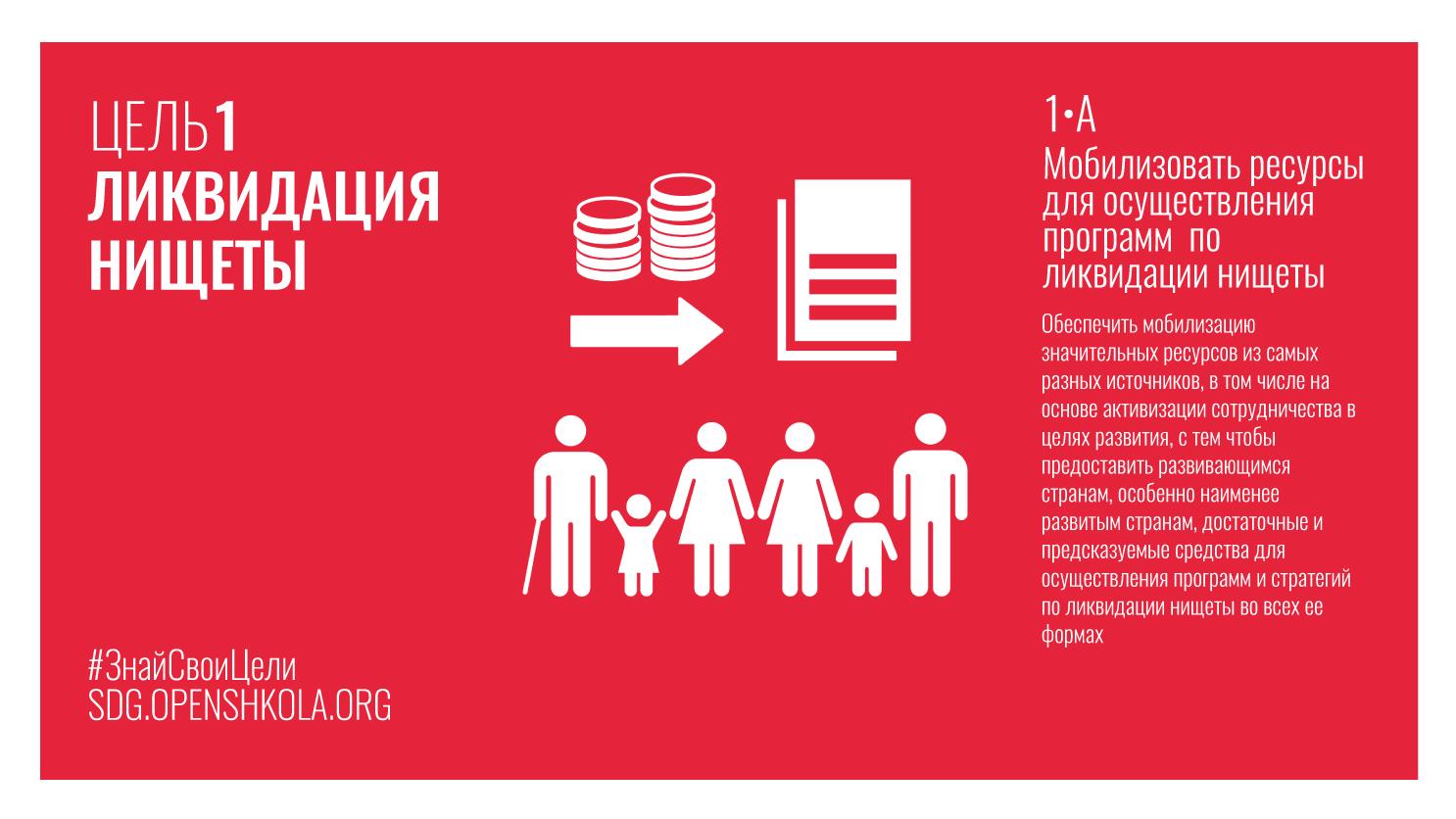 Картинки по запросу ЦУР1 Бедностьи нищета