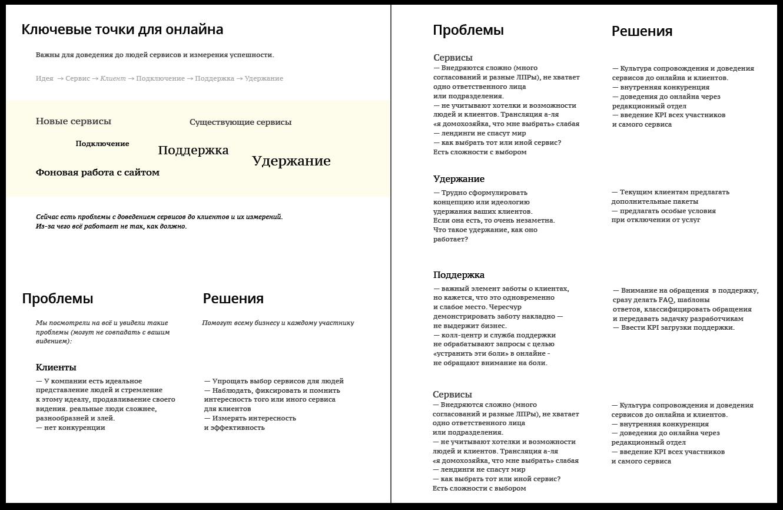 SobakaPav.ru | Описание декомпозированной проблемы