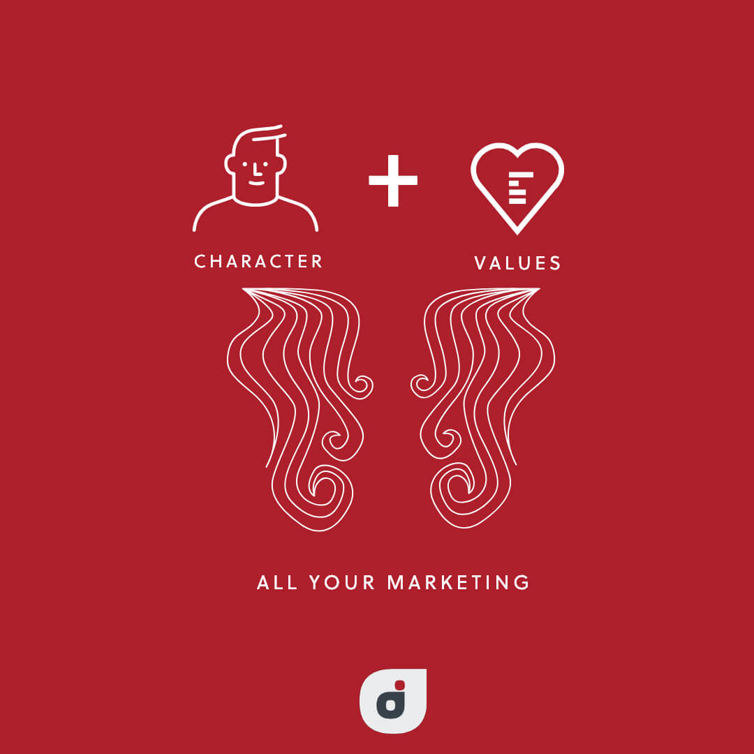 personal brand quote stating character and values impact all your marketing