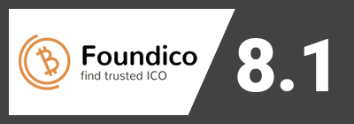 Retail.Global score on Foundico.com