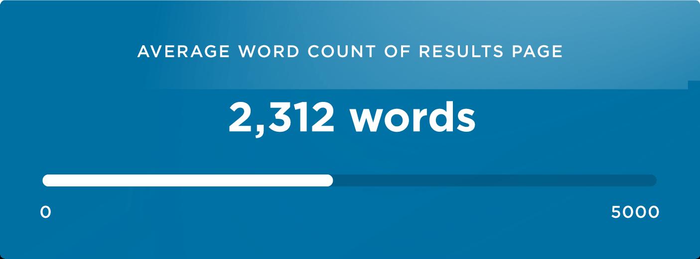 средняя длина слов в результатах google voice search