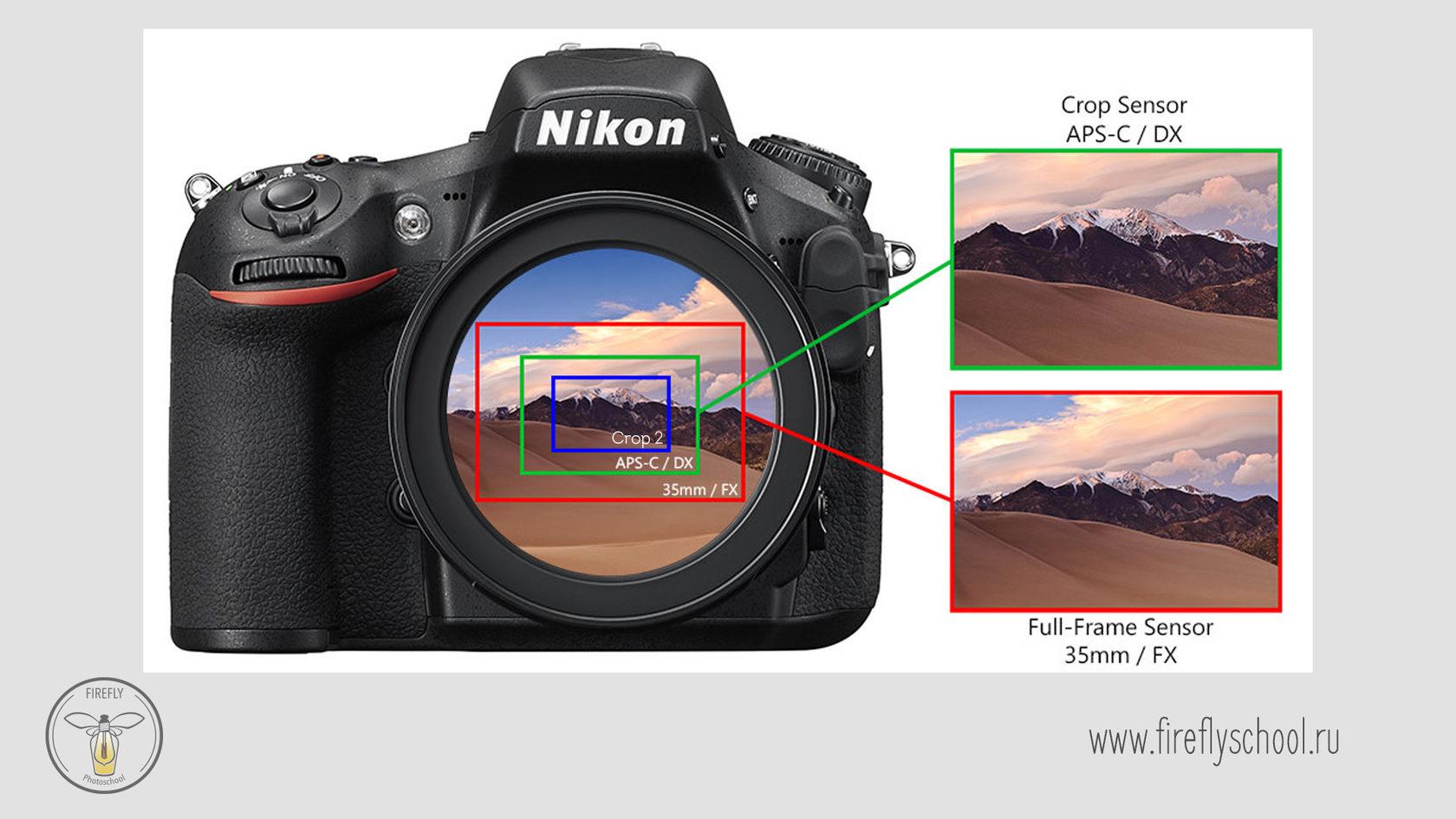 Основы фотографии зеркальный фотоаппарат такой тематики