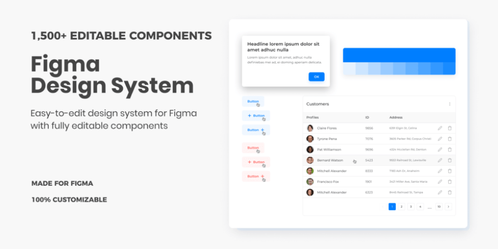 Free Figma Resources Best 15 Templates Of Design Systems Applications Icons And More