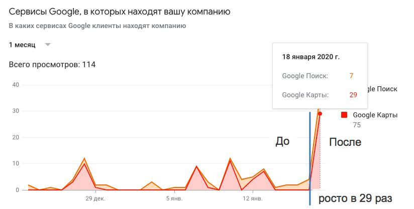 Гугл карта россия в 2020