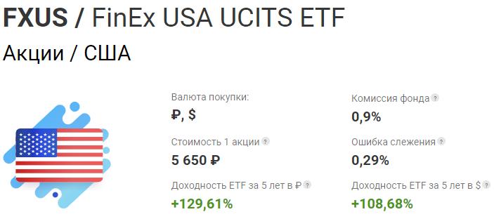 Параметры фонда FXUS