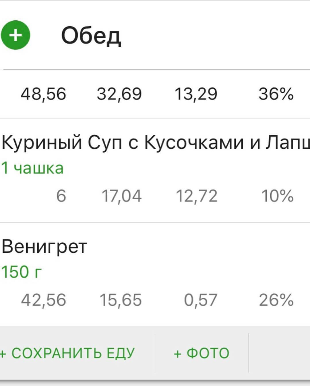 Похудение Дефицит Калорий Калькулятор.