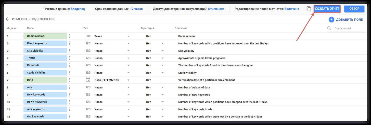 Serpstat и Google Data Studio:  мы создали коннектор для визуализации отчетов 16261788246474