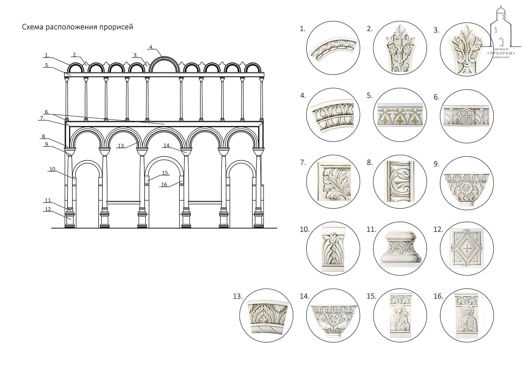 iconostasis project, orthodox architecture, sacred architecture,sketch design, tracings
