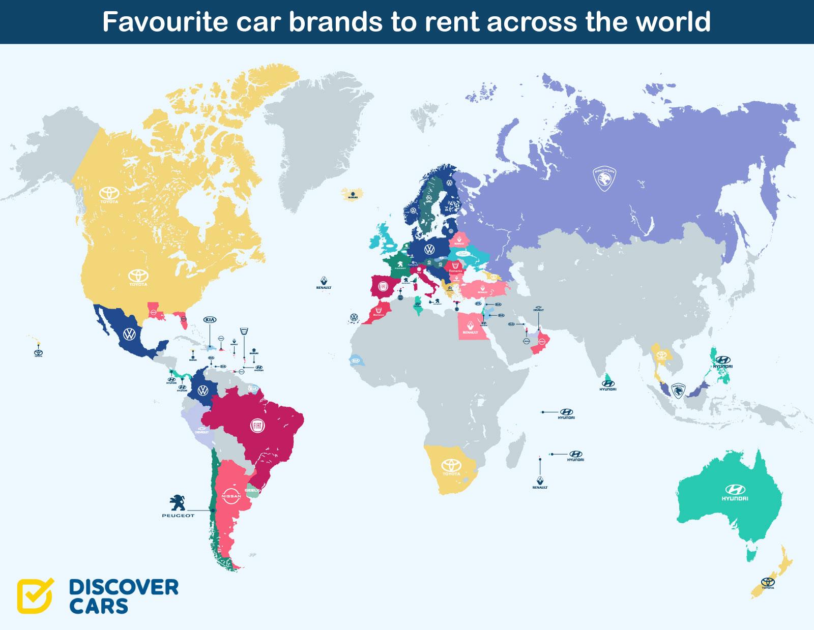 Самые популярные автомобил
