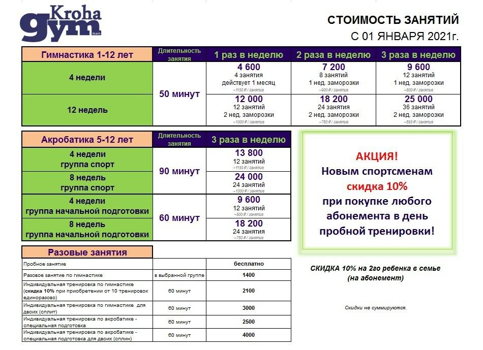 Гимнастический центр KrohaGym: цены