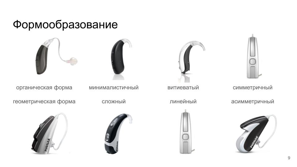 Страница из документа — анализ дизайна слуховых аппаратов. Формлаб, 2017
